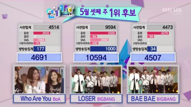 bigbang-inkigayo-win-boa-800x450