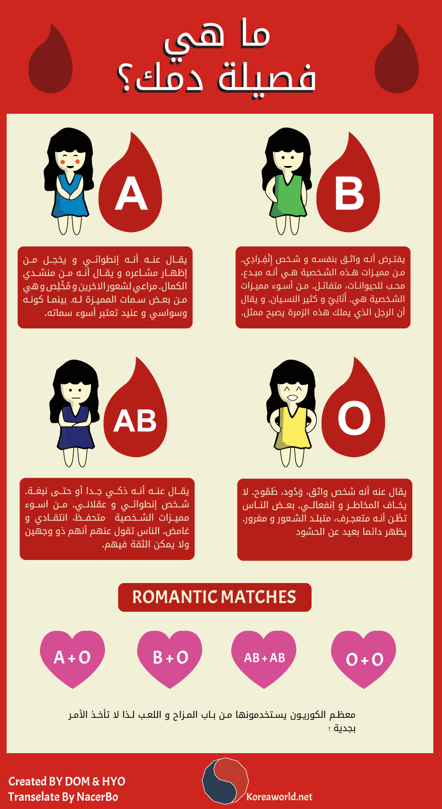 blood-type-infographic