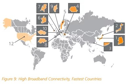 Korea-Japan-Fastest-Internet-Speed-Connection