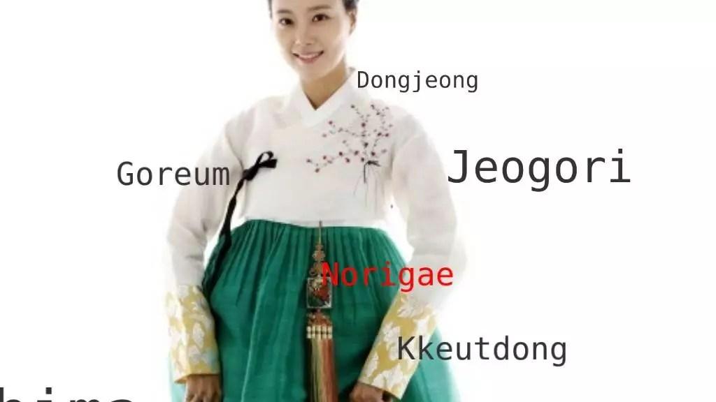jeogori