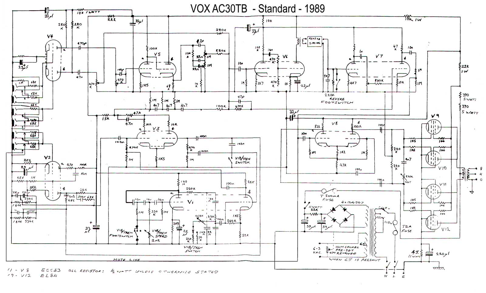 Voicing Vox Ac 30
