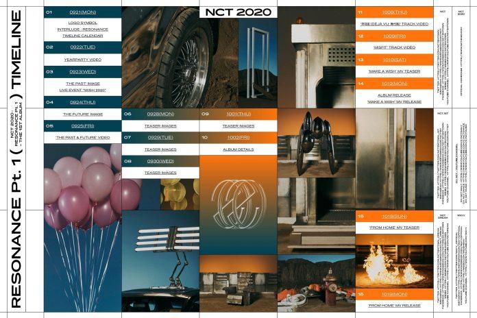 NCT 2020 ตาราง