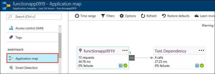 Application Insights Application map for Azure Functions. Picture source: https://docs.microsoft.com/en-us/azure/azure-functions/functions-monitoring
