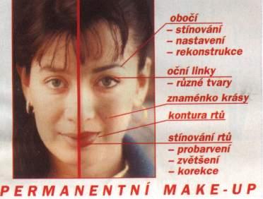 Permanentní make-up - možnosti aplikace