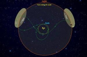 Plánovaná trajektorie sondy Lucy.