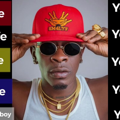 Shatta Wale – Your Life