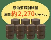 原油消費削減量年間約2,270リットル
