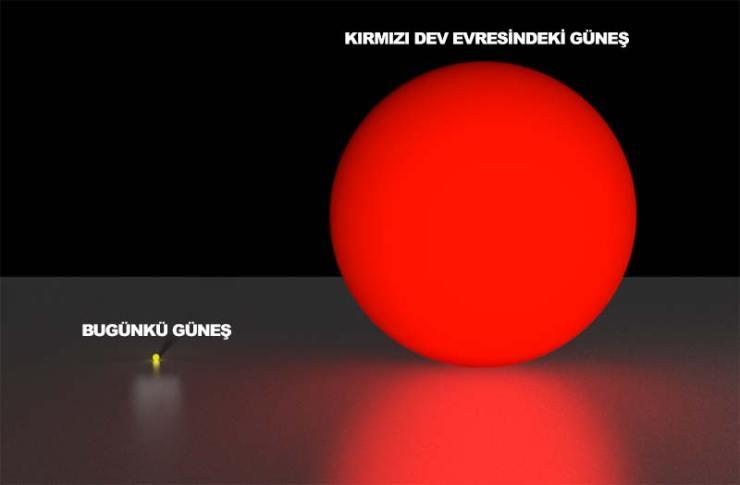 sun-vs-red-giant