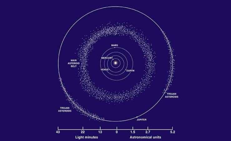 Asteroid_Belt5454545