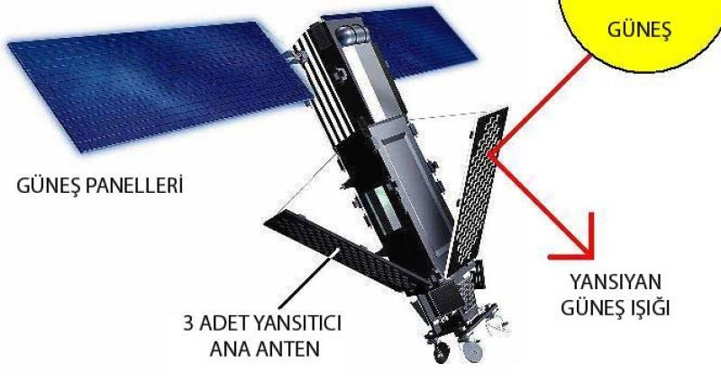 iridium8751