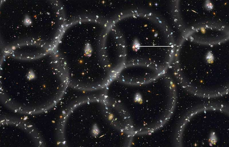 Baryon-Oscillation-Spectroscopic-Survey-Measures-the-Universe-to-One-Percent-Accuracy