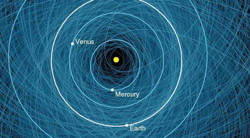 asteroid_orbit_map