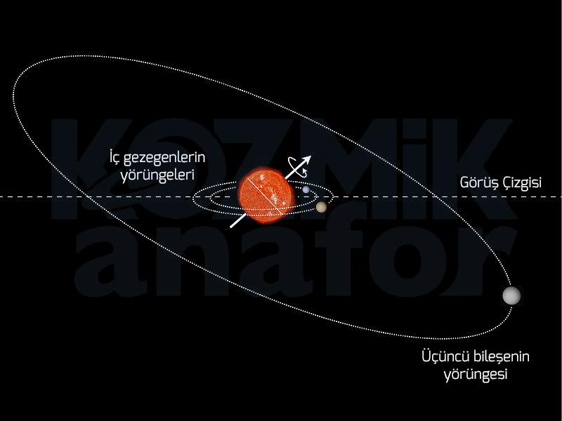 Kepler 56