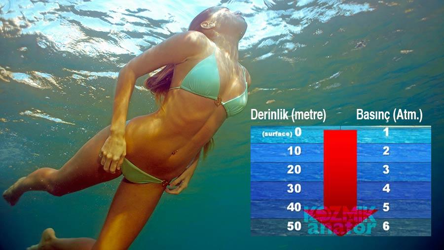 derinlik-basinc-4785