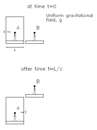 GR_Graph1