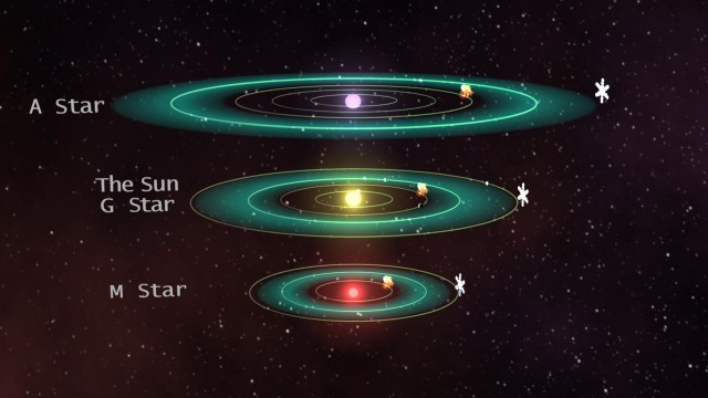 habitable_zone2