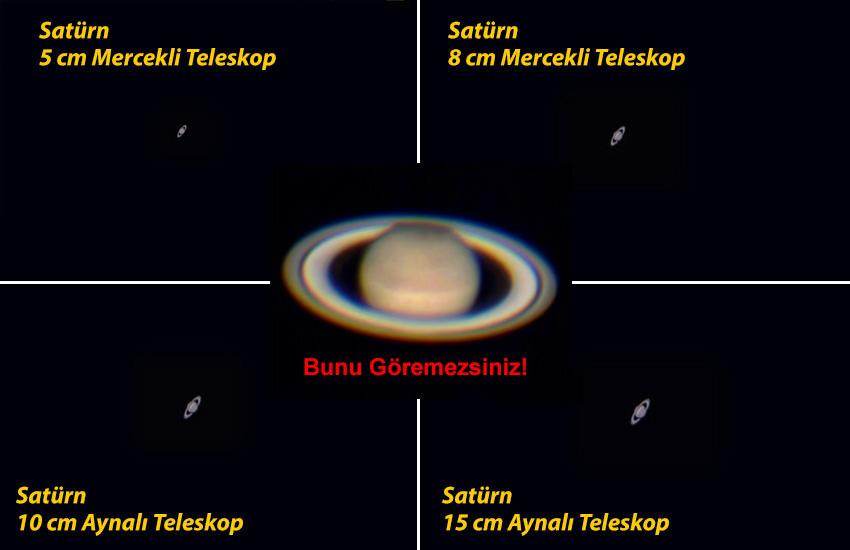 Teleskop Saturn Satürn Levent Aydın