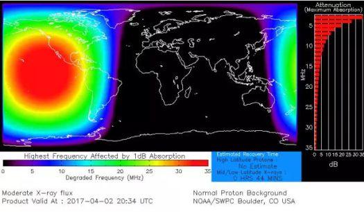 Nuevas manchas solares