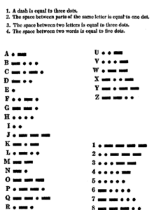 International Morse code 220x300 - 27th April, 2018 es el dia del Codigo Morse