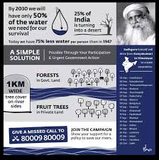 "India - What's the Real Intention behind ""Rally for Rivers""?"