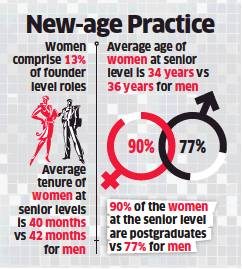 Gender Justice at Work: Startups Show the...