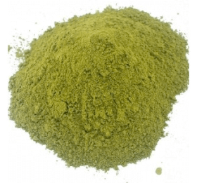A Good Kratom Dosage?