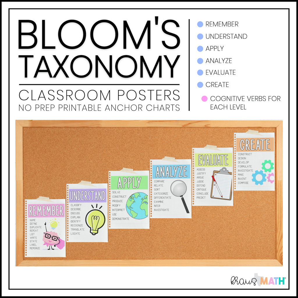 Bloom S Taxonomy Levels Of Questioning