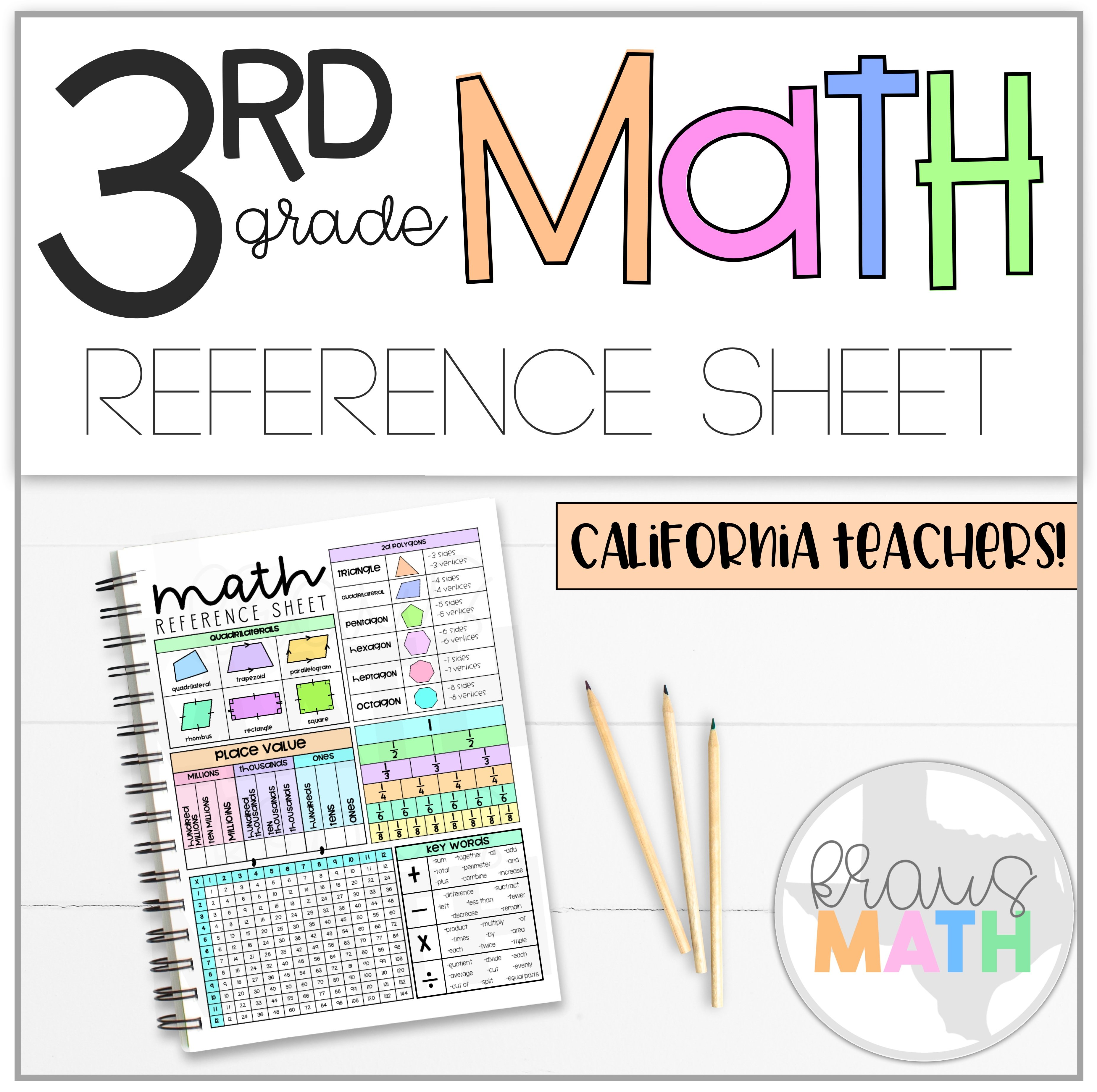 3rd Grade Math Reference Sheet Common Core Standards