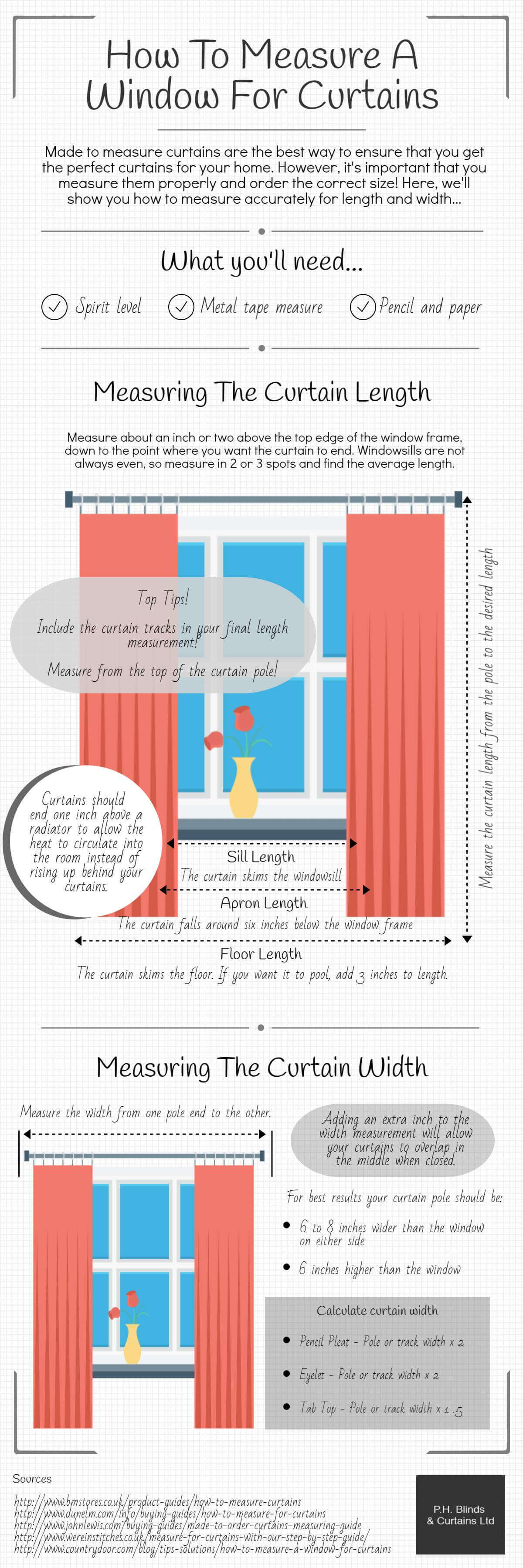 How To Measure A Window For Curtains Kravelv