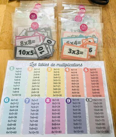 Jeu pour apprendre les tables de multiplication