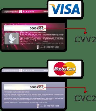 kredi-kartı-cvv2-kodu