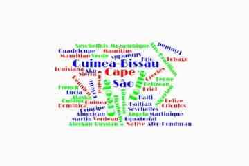 wordcloud creole