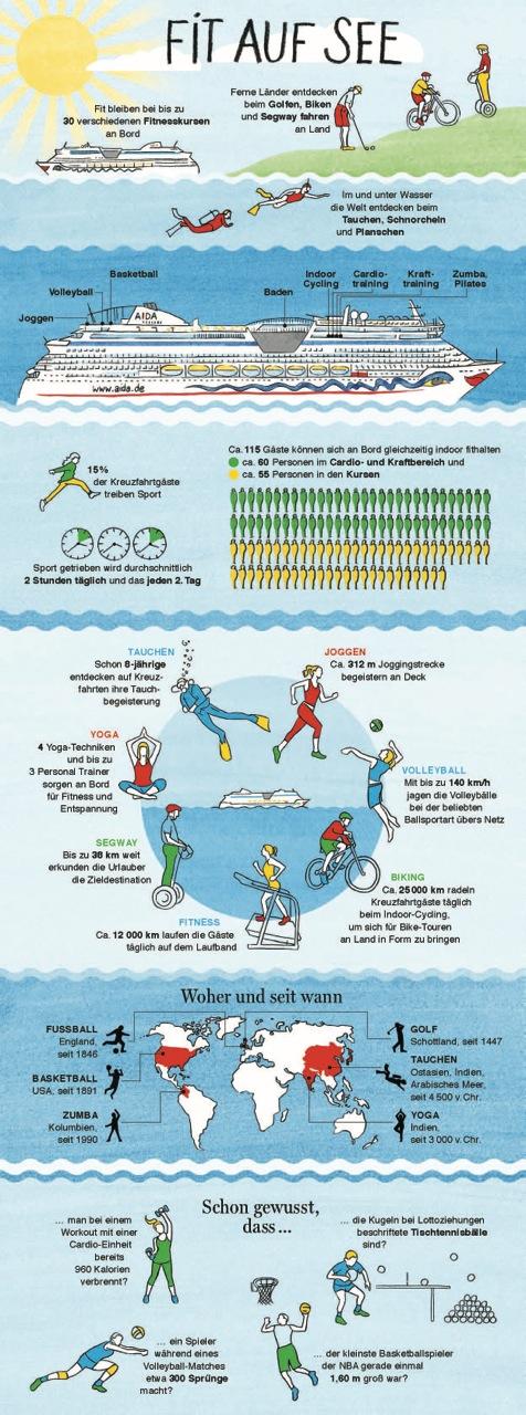Infografik Fit auf See_1