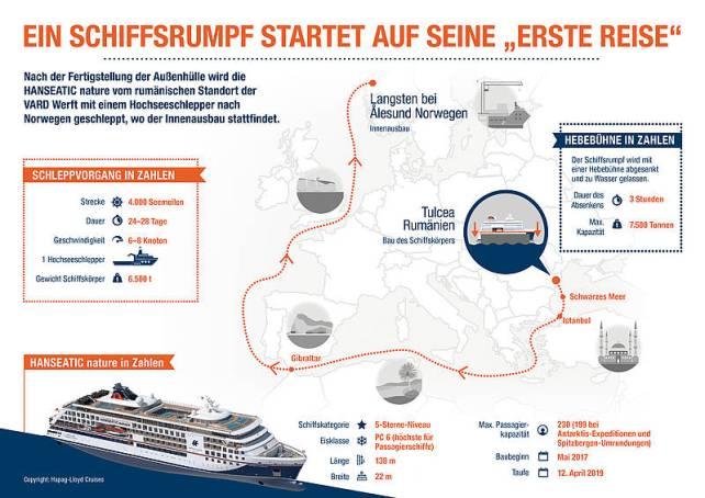 Hanseatic nature: Schleppvorgang des Schiffsrumpfs von Rumänien nach Norwegen. Grafik: Hapag-Lloyd Cruises