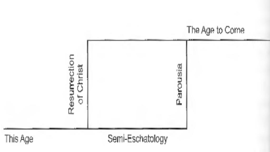 The Timeline of the Kingdom of God