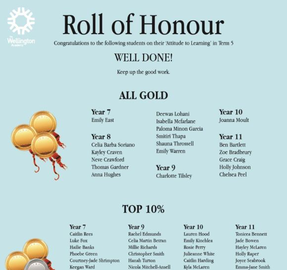 Roll_Honour
