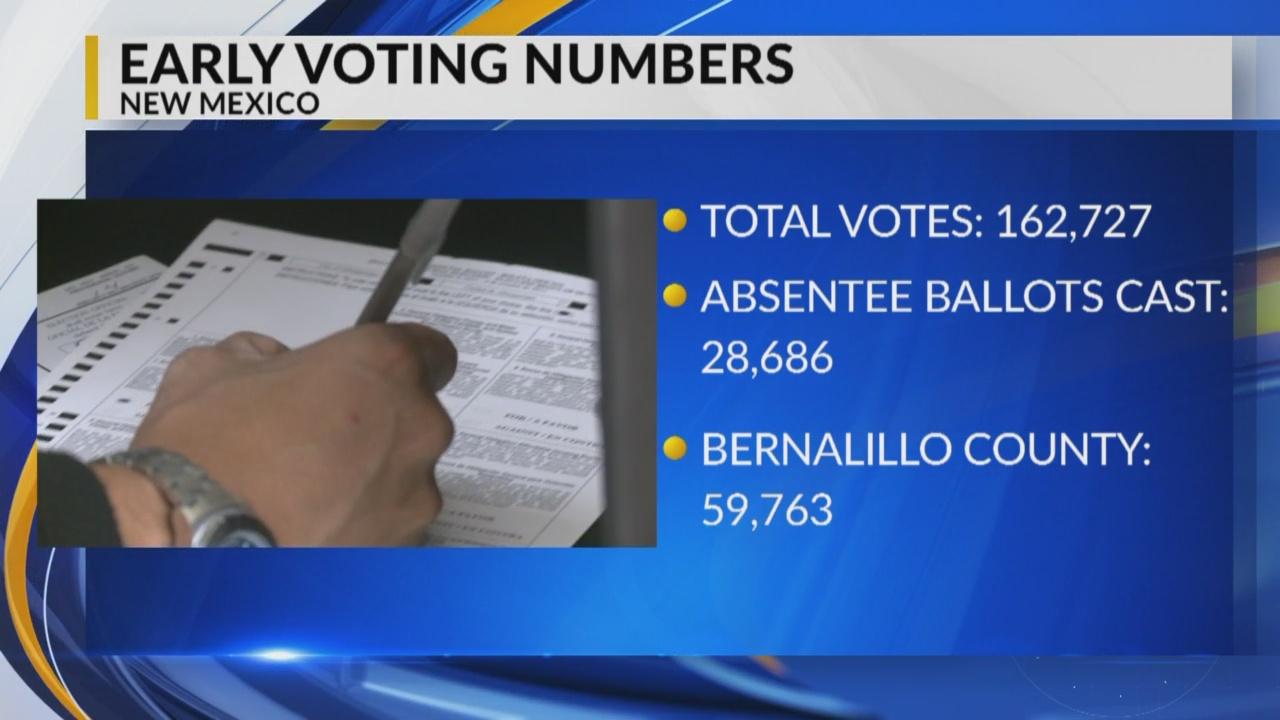 early voting numbers_1540562727171.jpg.jpg