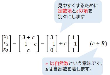 連立方程式の解の書き方の説明