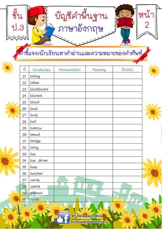 ตัวอย่างรูปเล่มสมุดเล่มเล็กบัญชีคำพื้นฐานภาษาอังกฤษของนักเรียนชั้น ป.3