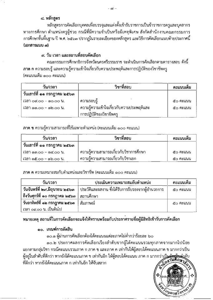 ประกาศ กศจ. นครศรีธรรมราช เปิดรับสมัครสอบ ครูผู้ช่วย(กรณีพิเศษ) กว่า 119 อัตรา