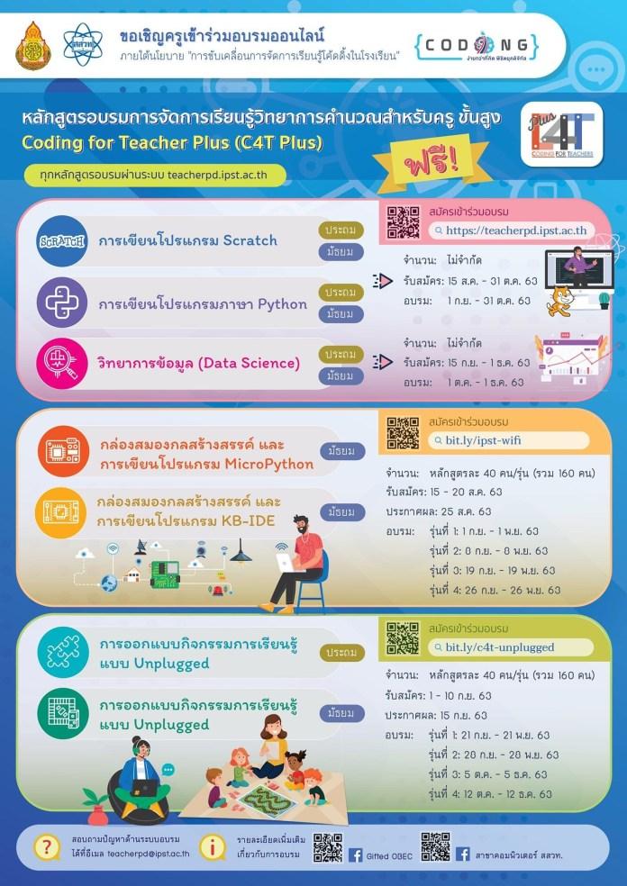 สสวท. เปิดรับสมัครแล้ววันนี้ หลักสูตรการจัดการเรียนรู้ วิทยาการคำนวณสำหรับครูขั้นสูง Coding for Teacher Plus
