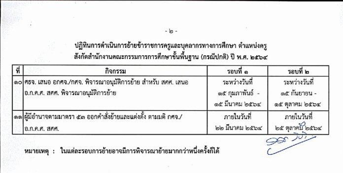 ประกาศผลการย้ายครู สพฐ. ครั้งที่ 1 ปี 2564 ( ผลย้ายครู 2564 ) ครบทุกจังหวัด ครบทุก กศจ.