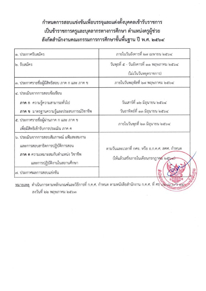 กำหนดการสอบบรรจุ ครูผู้ช่วย สพฐ. ปี 2564 สอบครูผู้ช่วย ประกาศล่าสุด 7 เมษายน 2564 04