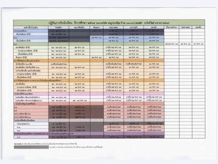 ซักซ้อมความเข้าใจการเปิดภาคเรียนที่ 1/2564 และการรับนักเรียน ปีการศึกษา 2564 ของ สพฐ._3