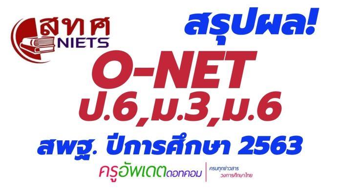 สรุปผลการทดสอบทางการศึกษาระดับชาติขั้นพื้นฐาน (O-NET) ชั้น ป.6 ม.3 และ ม.6 ปีการศึกษา 2563สังกัดสำนักงานคณะกรรมการการศึกษาขั้นพื้นฐาน