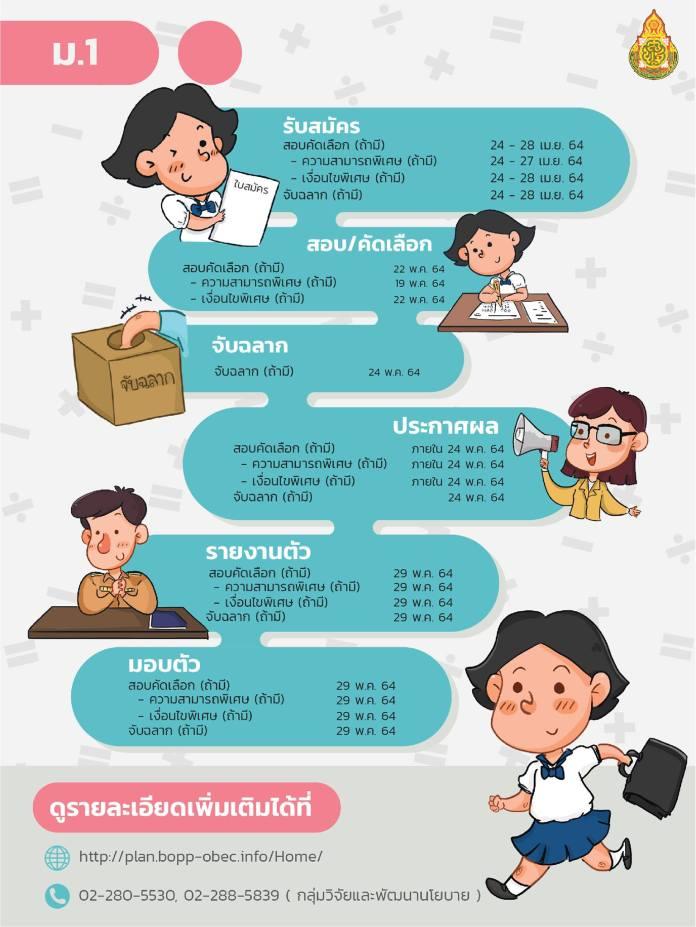 ปฏิทินการรับนักเรียน สังกัด สพฐ. ปีการศึกษา 2564 04