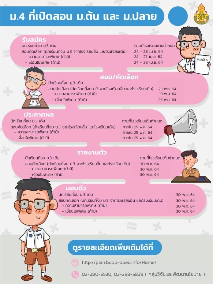 ปฏิทินการรับนักเรียน สังกัด สพฐ. ปีการศึกษา 2564 05