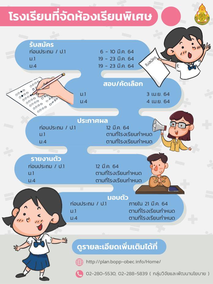 ปฏิทินการรับนักเรียน สังกัด สพฐ. ปีการศึกษา 2564 09