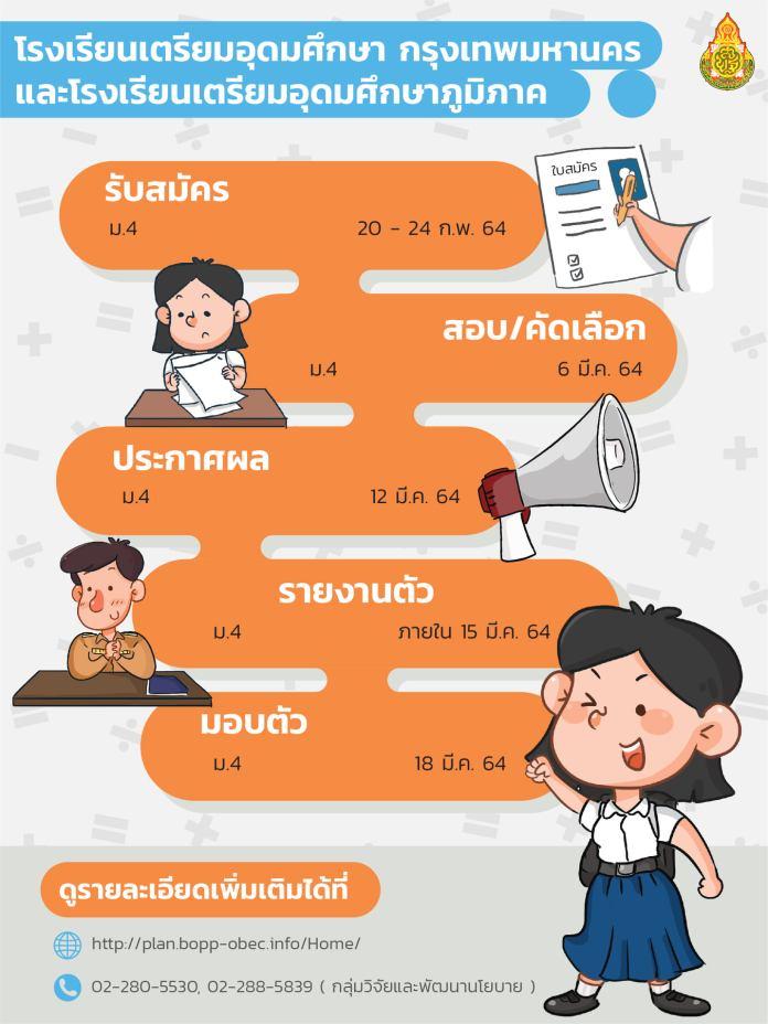 ปฏิทินการรับนักเรียน สังกัด สพฐ. ปีการศึกษา 2564 10