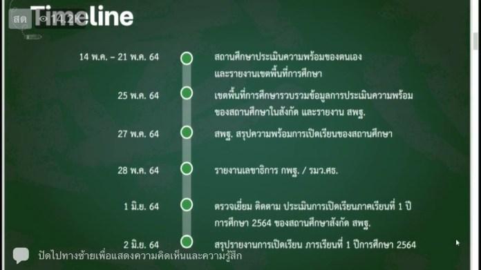 ลิงก์ประเมินตนเอง ของโรงเรียน 44 ข้อ ของกรมอนามัย ประเมินก่อนเลือกรูปแบบการเปิดเรียน